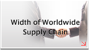 Width of Worldwide Supply Chain